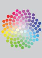 Entwicklung eines Farbsystems
